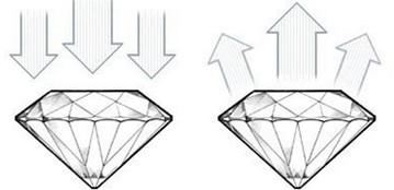 Diamond-excellent-cut