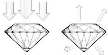 Diamond-poor-cut
