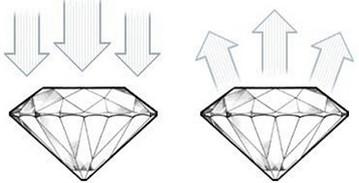 Diamond-very-good-cut