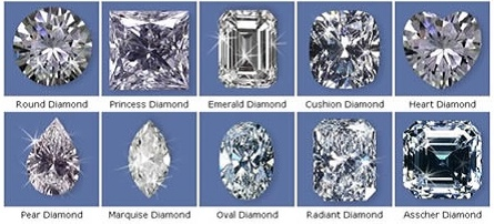 常見的異形鑽石